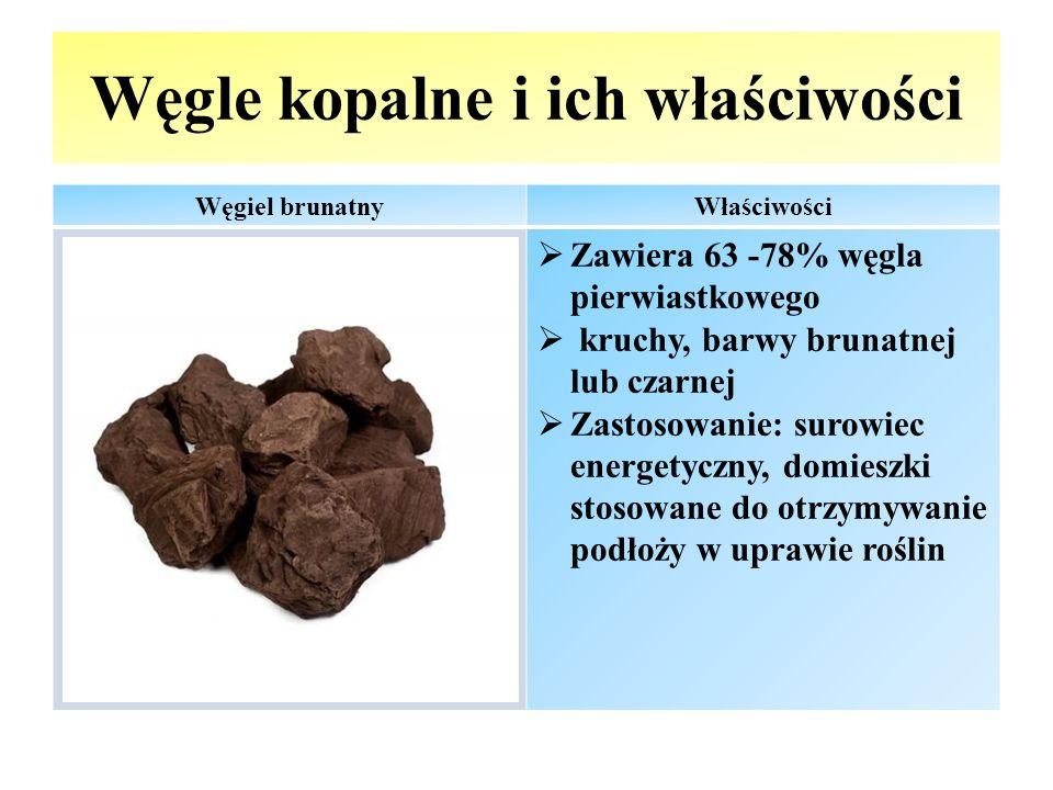 Węgle kopalne i ich właściwości Węgiel brunatnyWłaściwości  Zawiera 63 -78% węgla pierwiastkowego  kruchy, barwy brunatnej lub czarnej  Zastosowanie: surowiec energetyczny, domieszki stosowane do otrzymywanie podłoży w uprawie roślin