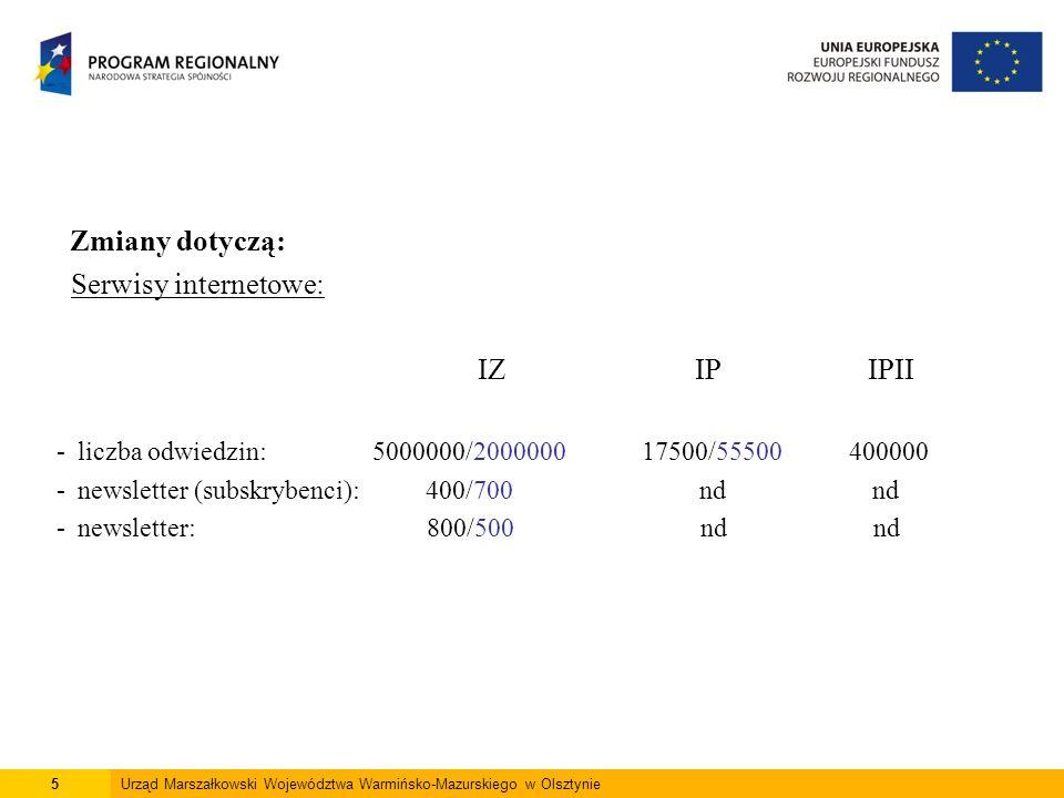 5Urząd Marszałkowski Województwa Warmińsko-Mazurskiego w Olsztynie Zmiany dotyczą: Serwisy internetowe: IZIP IPII -liczba odwiedzin: 5000000/2000000 17500/55500 400000 -newsletter (subskrybenci): 400/700 nd nd -newsletter: 800/500 nd nd