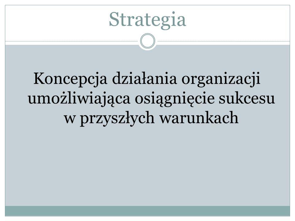 Jak otoczenie oddziałuje na organizacje?