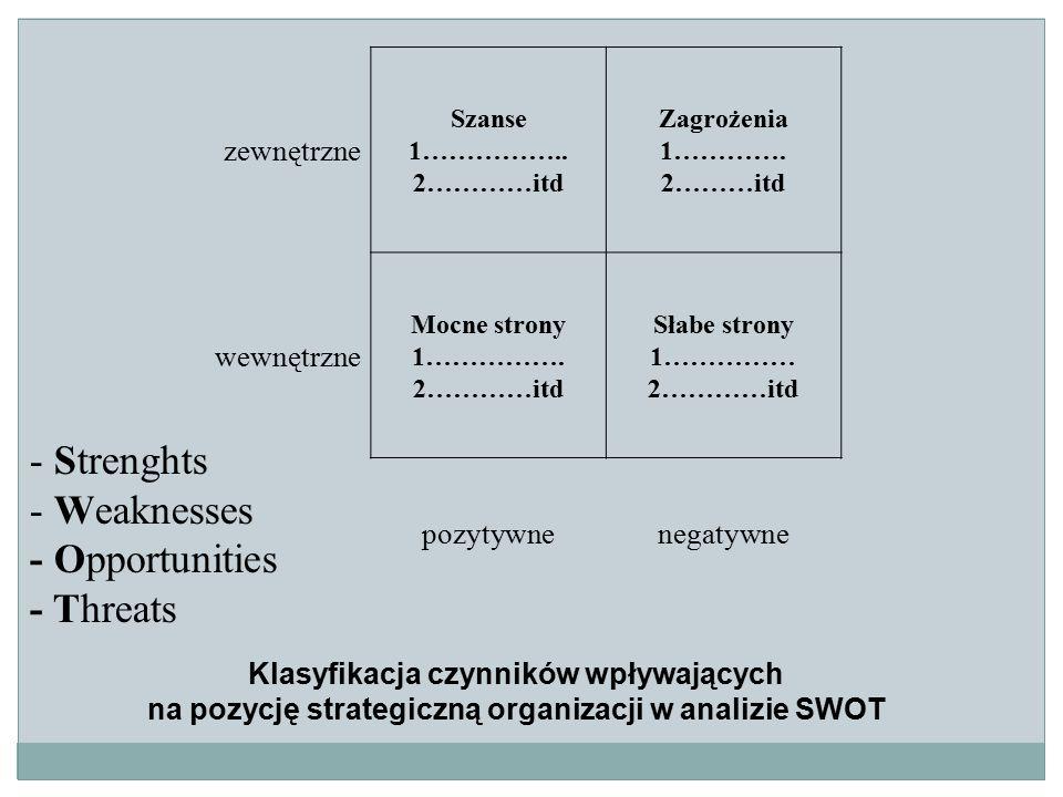 Analiza SWOT Ustalamy interakcje między czynnikami, a więc wpływ czynników wewnętrznych na zewnętrzne oraz zewnętrznych na obie grupy czynników wewnętrznych.