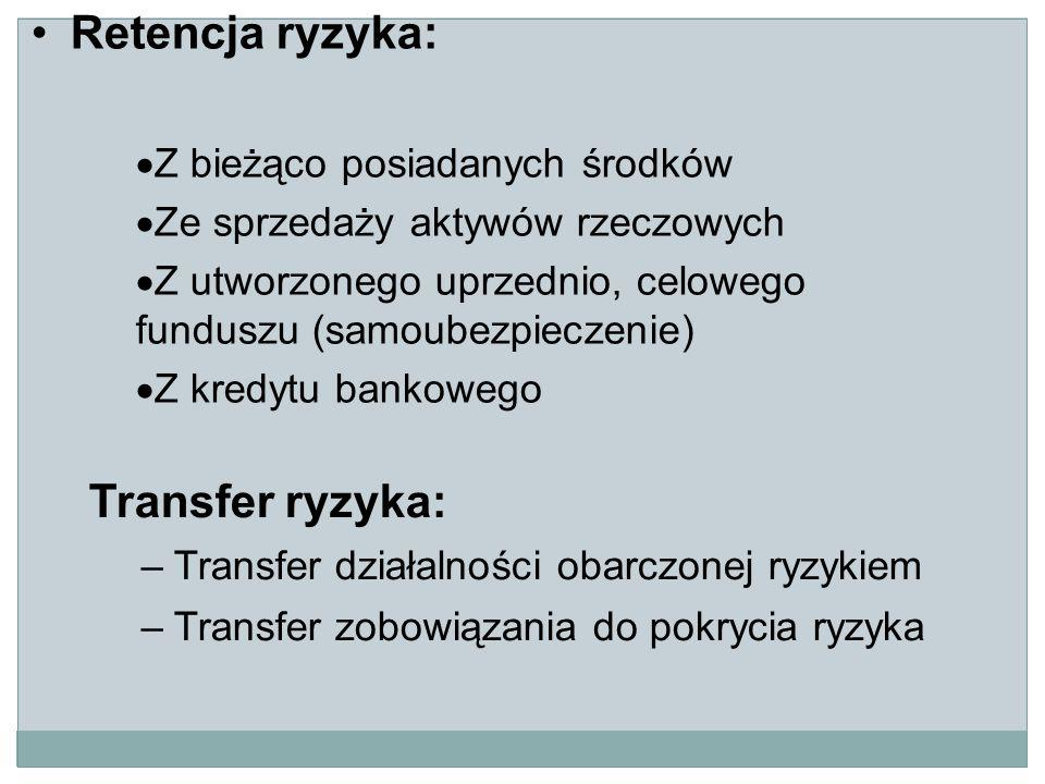 Retencja ryzyka:  Z bieżąco posiadanych środków  Ze sprzedaży aktywów rzeczowych  Z utworzonego uprzednio, celowego funduszu (samoubezpieczenie)  Z kredytu bankowego Transfer ryzyka: –Transfer działalności obarczonej ryzykiem –Transfer zobowiązania do pokrycia ryzyka
