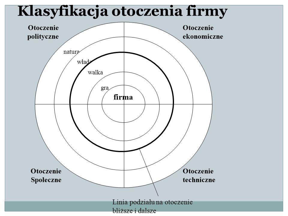 Analiza i kwantyfikacja ryzyka Kwantyfikacja ryzyka - określenie prawdopodobieństwa wystąpienia ryzyka oraz konsekwencji jego wystąpienia dla przedsiębiorstwa W praktyce wykorzystuje się następującą formułę : ryzyko prawdopodobieństwo wystąpienia straty wartość straty ====== x
