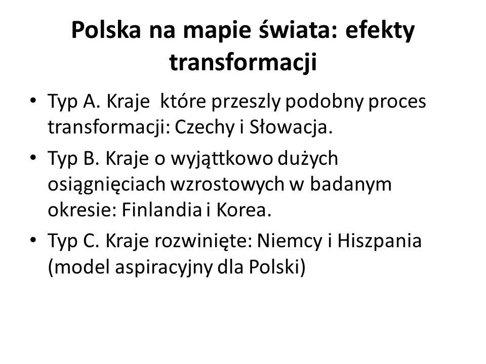 Polska na mapie świata: efekty transformacji Typ A. Kraje które przeszly podobny proces transformacji: Czechy i Słowacja. Typ B. Kraje o wyjąttkowo du