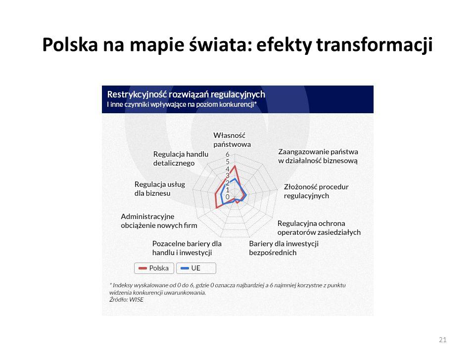 Polska na mapie świata: efekty transformacji 21