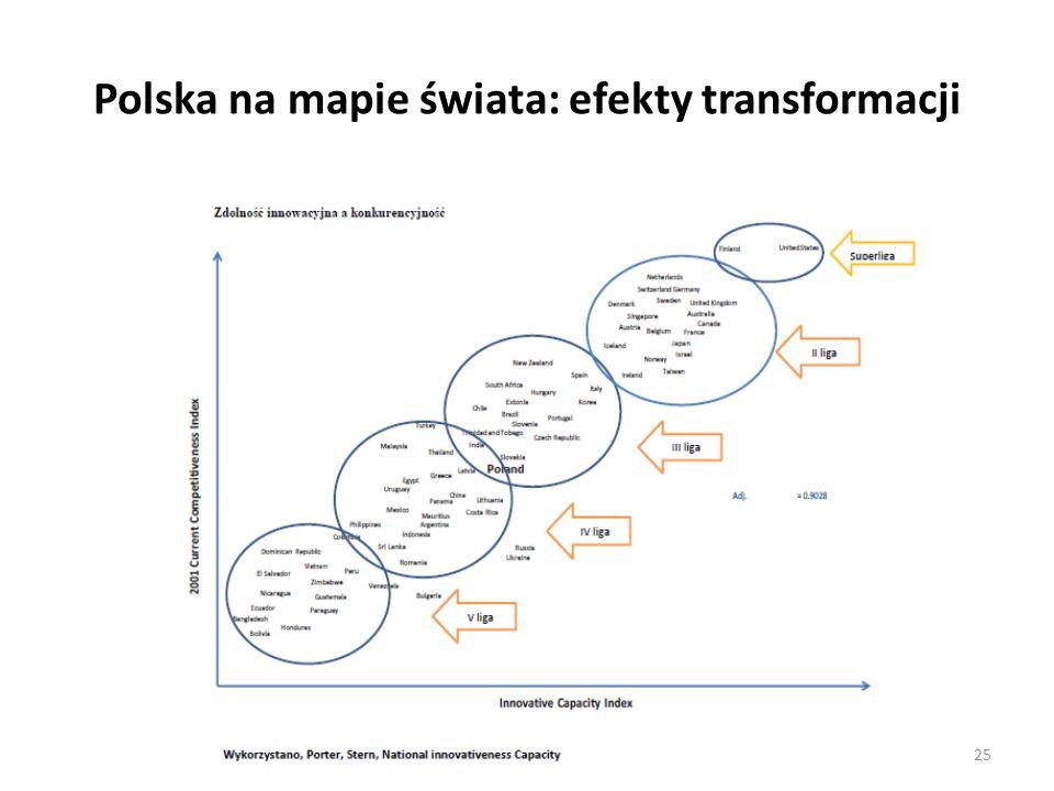 Polska na mapie świata: efekty transformacji 25