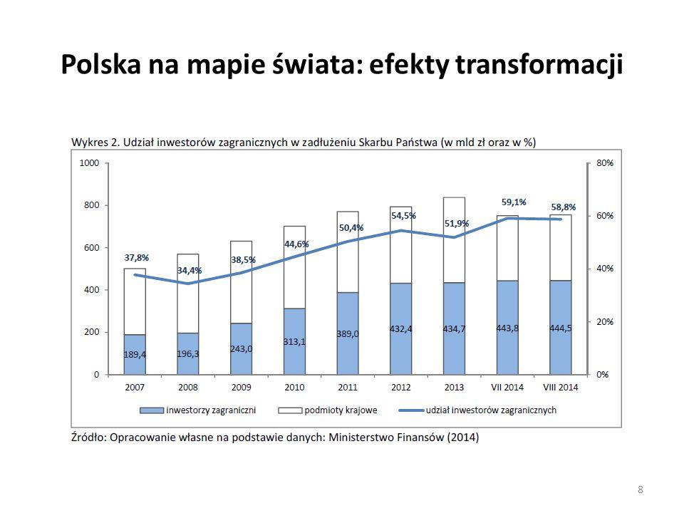 Polska na mapie świata: efekty transformacji 19