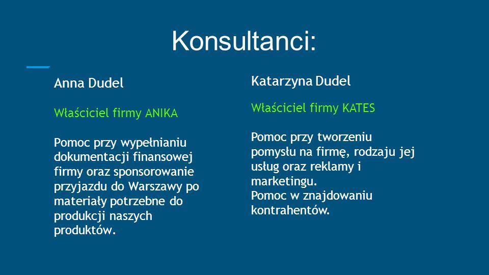 Konsultanci: Anna Dudel Właściciel firmy ANIKA Pomoc przy wypełnianiu dokumentacji finansowej firmy oraz sponsorowanie przyjazdu do Warszawy po materiały potrzebne do produkcji naszych produktów.