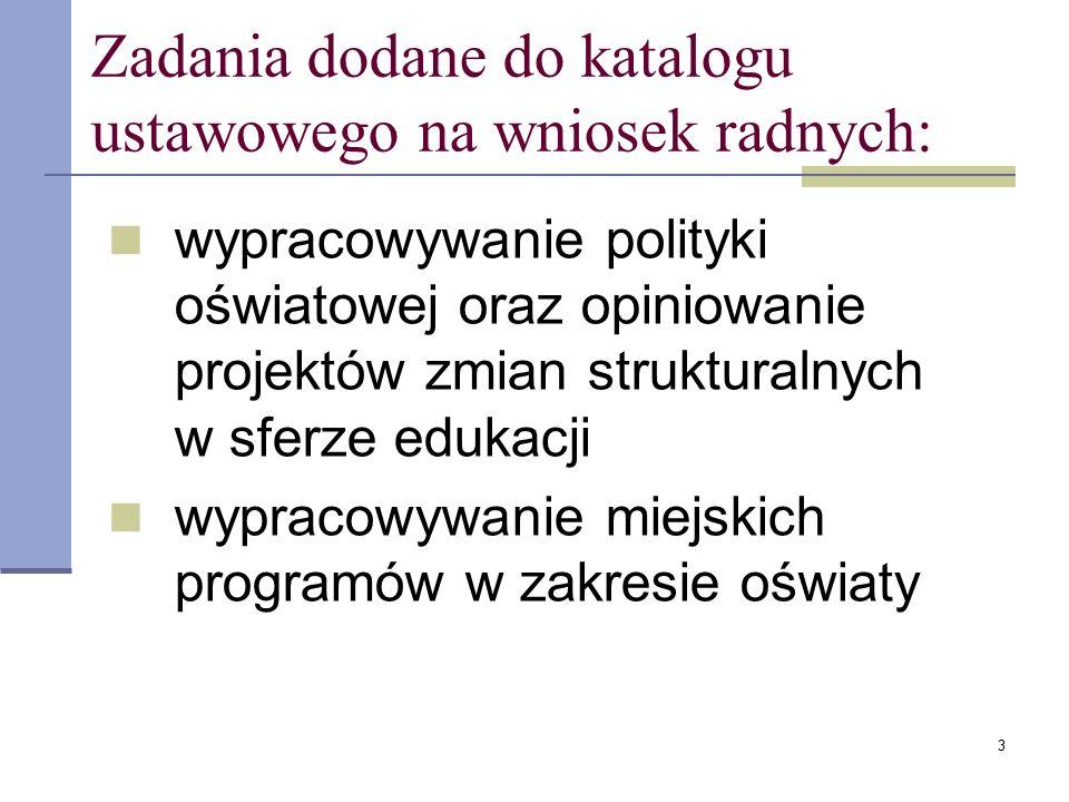3 Zadania dodane do katalogu ustawowego na wniosek radnych: wypracowywanie polityki oświatowej oraz opiniowanie projektów zmian strukturalnych w sferz