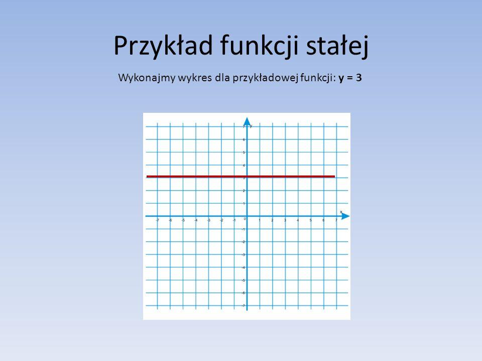 Przykład funkcji stałej Wykonajmy wykres dla przykładowej funkcji: y = 3