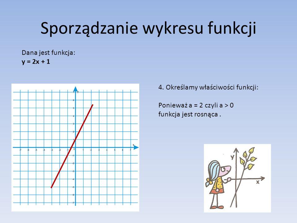 Sporządzanie wykresu funkcji Dana jest funkcja: y = 2x + 1 4.