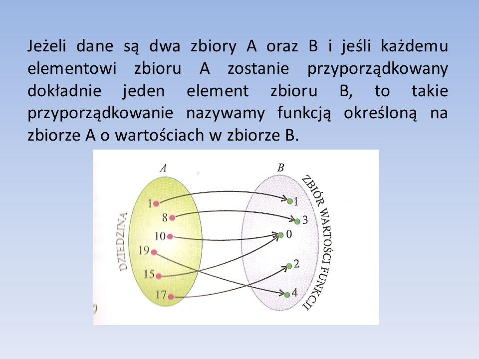 Jeżeli dane są dwa zbiory A oraz B i jeśli każdemu elementowi zbioru A zostanie przyporządkowany dokładnie jeden element zbioru B, to takie przyporządkowanie nazywamy funkcją określoną na zbiorze A o wartościach w zbiorze B.
