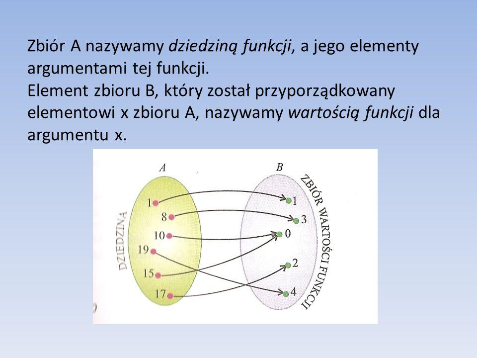 Zbiór A nazywamy dziedziną funkcji, a jego elementy argumentami tej funkcji.