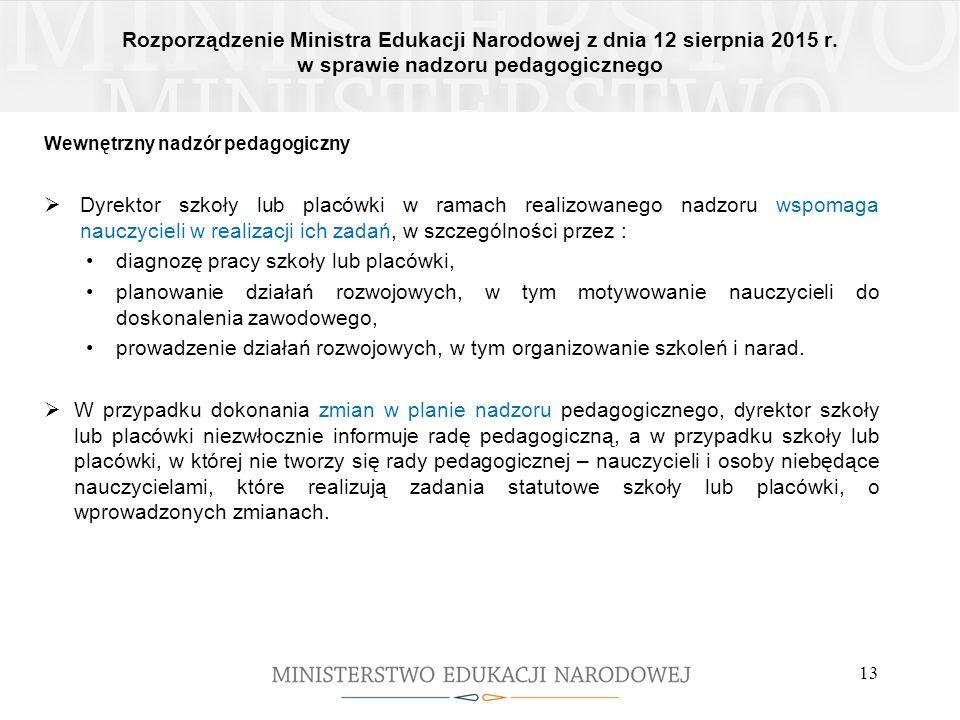 Rozporządzenie Ministra Edukacji Narodowej z dnia 12 sierpnia 2015 r. w sprawie nadzoru pedagogicznego 13 Wewnętrzny nadzór pedagogiczny  Dyrektor sz