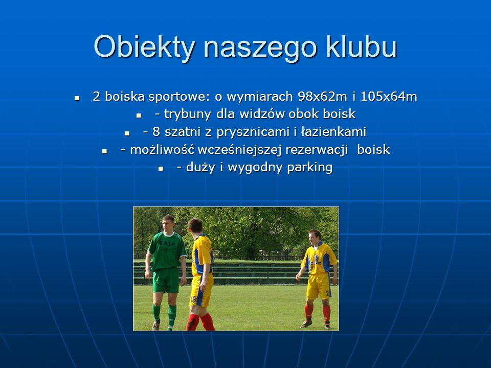 Obiekty naszego klubu 2 boiska sportowe: o wymiarach 98x62m i 105x64m 2 boiska sportowe: o wymiarach 98x62m i 105x64m - trybuny dla widzów obok boisk - trybuny dla widzów obok boisk - 8 szatni z prysznicami i łazienkami - 8 szatni z prysznicami i łazienkami - możliwość wcześniejszej rezerwacji boisk - możliwość wcześniejszej rezerwacji boisk - duży i wygodny parking - duży i wygodny parking