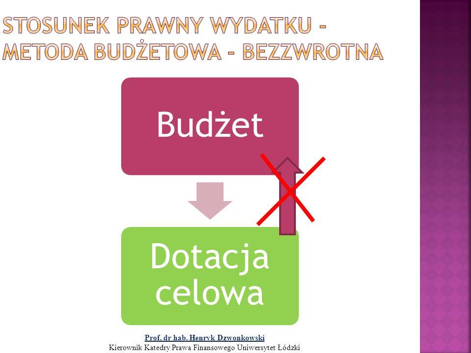 Budżet Dotacja celowa Prof. dr hab. Henryk Dzwonkowski Kierownik Katedry Prawa Finansowego Uniwersytet Łódzki