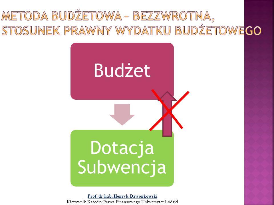 Budżet Dotacja Subwencja Prof. dr hab. Henryk Dzwonkowski Kierownik Katedry Prawa Finansowego Uniwersytet Łódzki