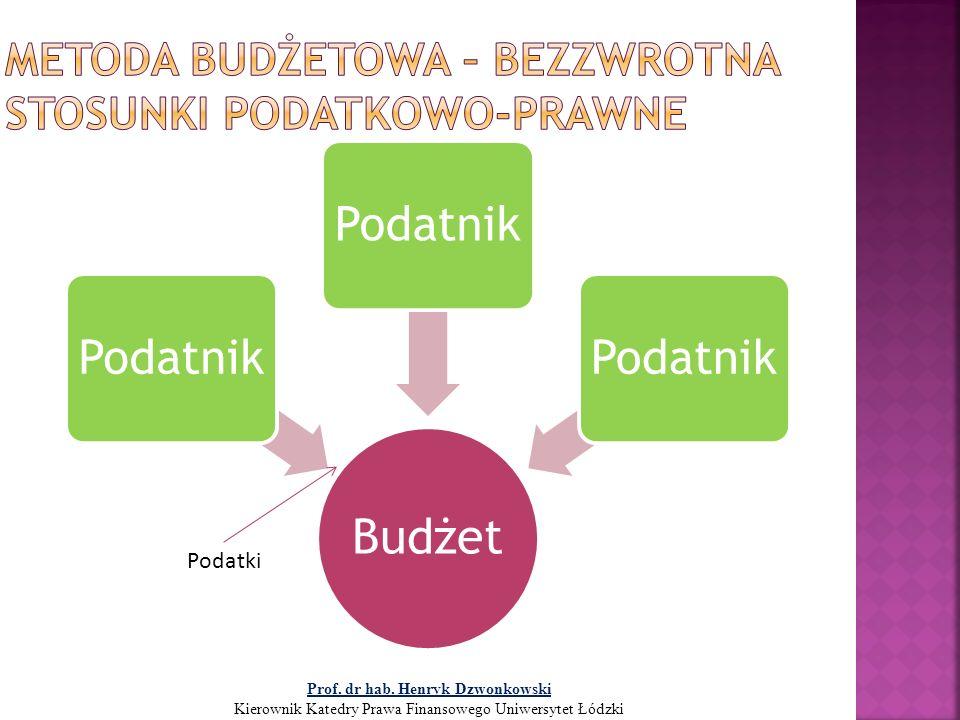 Budżet Podatnik Podatki Prof. dr hab. Henryk Dzwonkowski Kierownik Katedry Prawa Finansowego Uniwersytet Łódzki