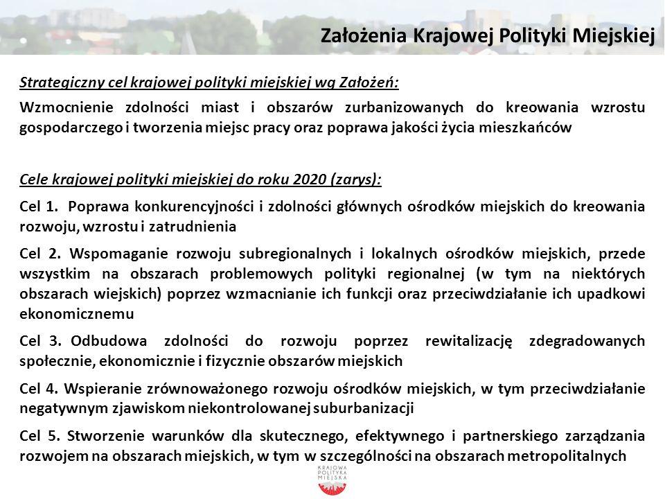 Założenia Krajowej Polityki Miejskiej Strategiczny cel krajowej polityki miejskiej wg Założeń: Wzmocnienie zdolności miast i obszarów zurbanizowanych