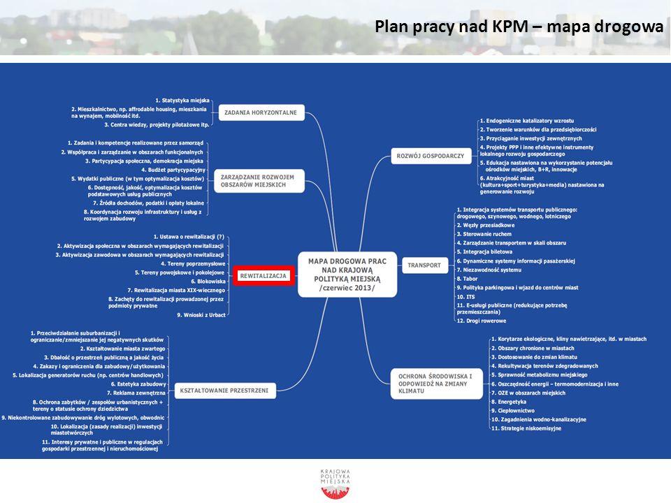 Plan pracy nad KPM – mapa drogowa REWITALIZACJA V.