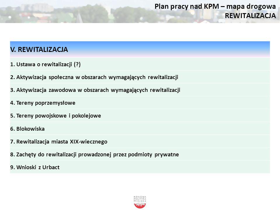 Plan pracy nad KPM – mapa drogowa REWITALIZACJA V. REWITALIZACJA 1. Ustawa o rewitalizacji (?) 2. Aktywizacja społeczna w obszarach wymagających rewit