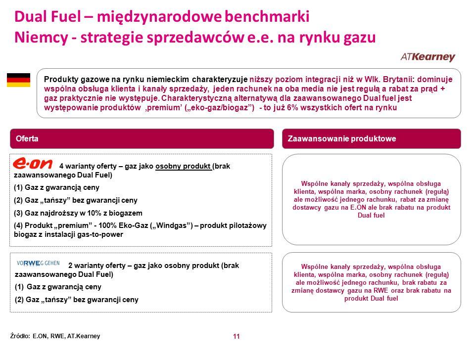 11 Produkty gazowe na rynku niemieckim charakteryzuje niższy poziom integracji niż w Wlk.