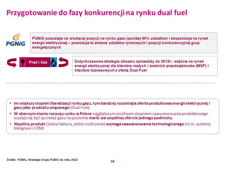 Przygotowanie do fazy konkurencji na rynku dual fuel Dotychczasowa strategia obszaru sprzedaży do 2015r.: wejście na rynek energii elektrycznej dla klientów małych i średnich przedsiębiorstw (MŚP) i klientów biznesowych z ofertą Dual Fuel PGNiG pozostaje na wiodącej pozycji na rynku gazu (poniżej 90% udziałów) i ekspanduje na rynek energii elektrycznej – powoduje to zmianę udziałów rynkowych i pozycji konkurencyjnej grup energetycznych Źródło: PGNiG, Strategia Grupy PGNiG do roku 2022 16 Prąd i Gaz Im większy stopień liberalizacji rynku gazu, tym bardziej rozwinięta oferta produktowa energii elektrycznej i gazu jako produktu wiązanego (Dual Fuel).