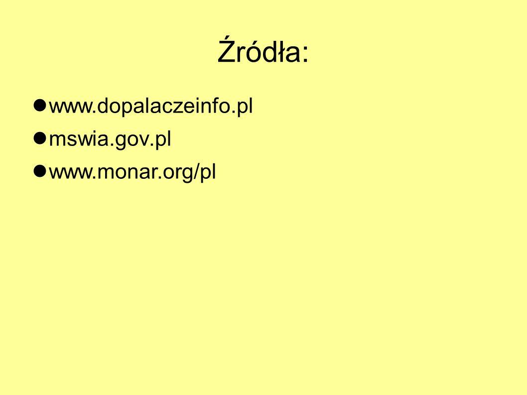 Źródła: www.dopalaczeinfo.pl mswia.gov.pl www.monar.org/pl