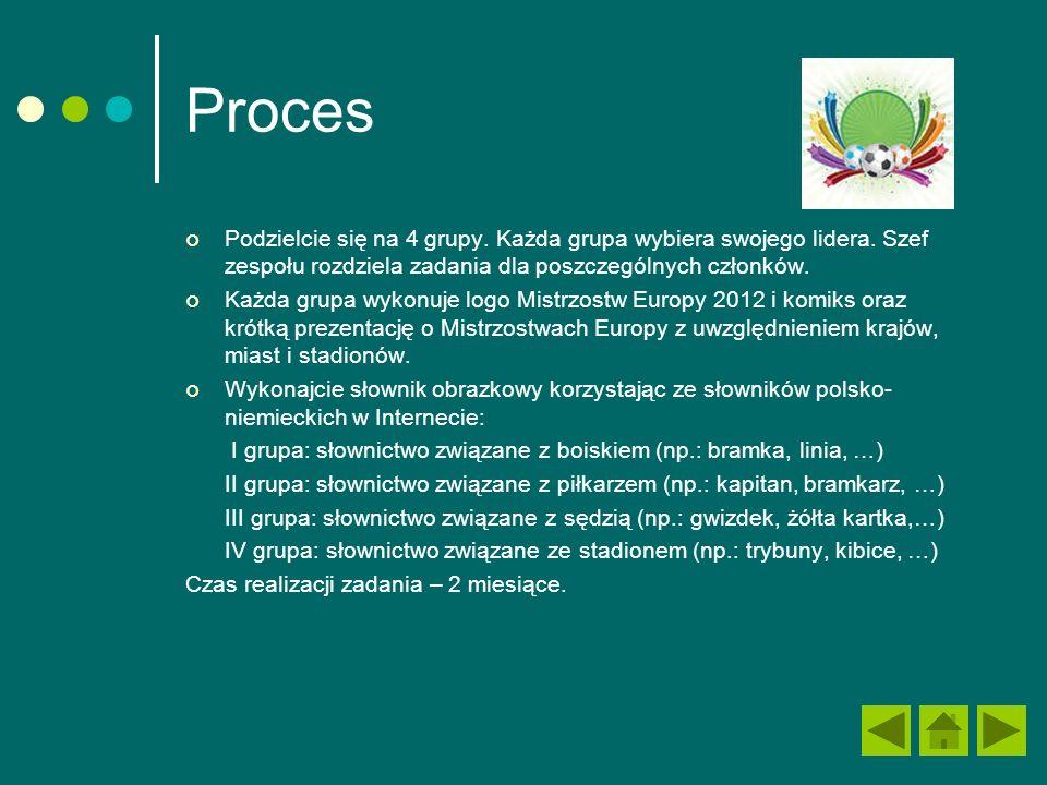 Proces Podzielcie się na 4 grupy.Każda grupa wybiera swojego lidera.