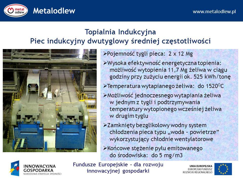www.metalodlew.pl Fundusze Europejskie – dla rozwoju innowacyjnej gospodarki Topialnia Indukcyjna Piec indukcyjny dwutyglowy średniej częstotliwości 