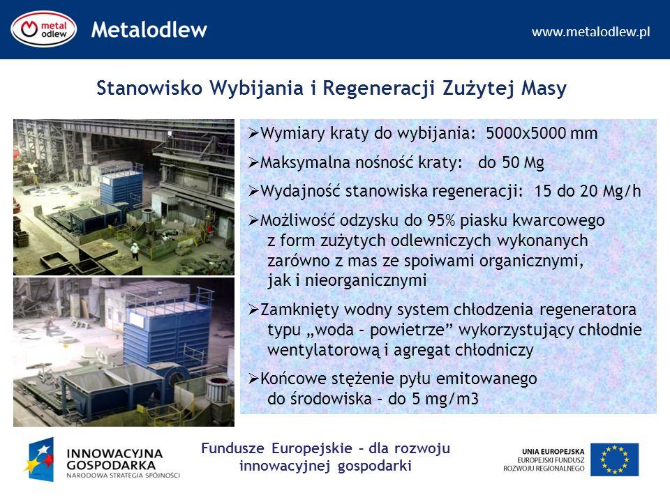 www.metalodlew.pl Fundusze Europejskie – dla rozwoju innowacyjnej gospodarki Stanowisko Wybijania i Regeneracji Zużytej Masy  Wymiary kraty do wybija