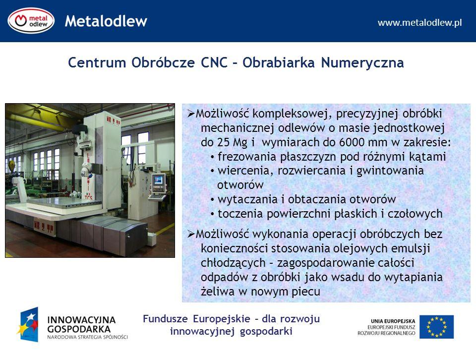 www.metalodlew.pl Fundusze Europejskie – dla rozwoju innowacyjnej gospodarki Centrum Obróbcze CNC – Obrabiarka Numeryczna  Możliwość kompleksowej, pr