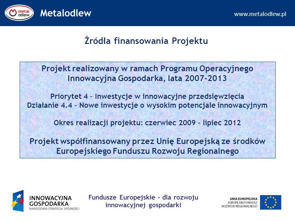 www.metalodlew.pl Fundusze Europejskie – dla rozwoju innowacyjnej gospodarki Projekt realizowany w ramach Programu Operacyjnego Innowacyjna Gospodarka