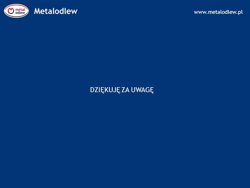 www.metalodlew.pl DZIĘKUJĘ ZA UWAGĘ