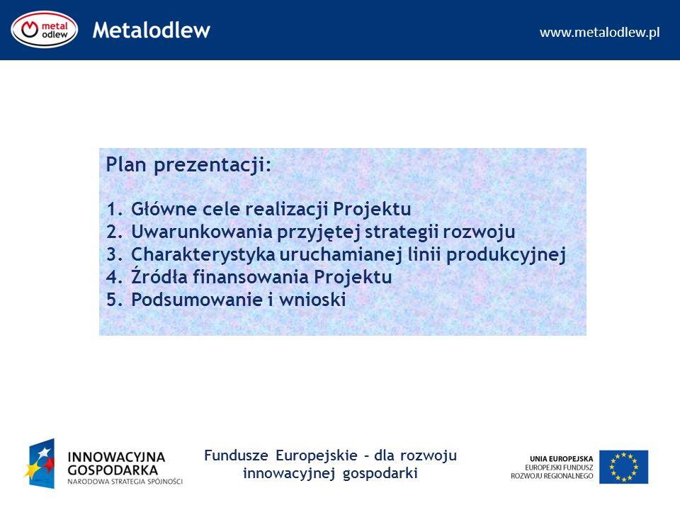 www.metalodlew.pl Fundusze Europejskie – dla rozwoju innowacyjnej gospodarki Projekt realizowany w ramach Programu Operacyjnego Innowacyjna Gospodarka, lata 2007-2013 Priorytet 4 – Inwestycje w innowacyjne przedsięwzięcia Działanie 4.4 – Nowe inwestycje o wysokim potencjale innowacyjnym Okres realizacji projektu: czerwiec 2009 – lipiec 2012 Projekt współfinansowany przez Unię Europejską ze środków Europejskiego Funduszu Rozwoju Regionalnego Źródła finansowania Projektu