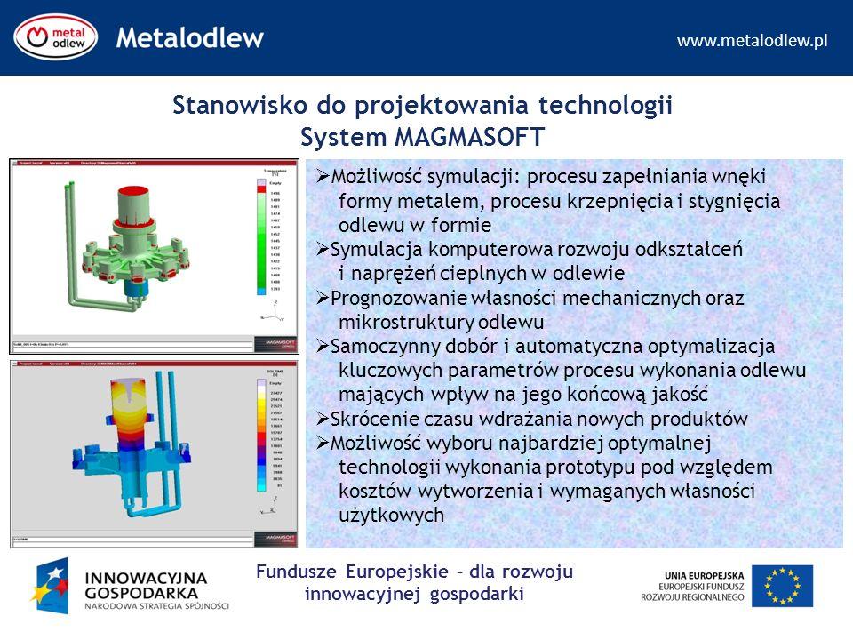 www.metalodlew.pl Fundusze Europejskie – dla rozwoju innowacyjnej gospodarki Stanowisko do projektowania technologii System MAGMASOFT  Możliwość symu