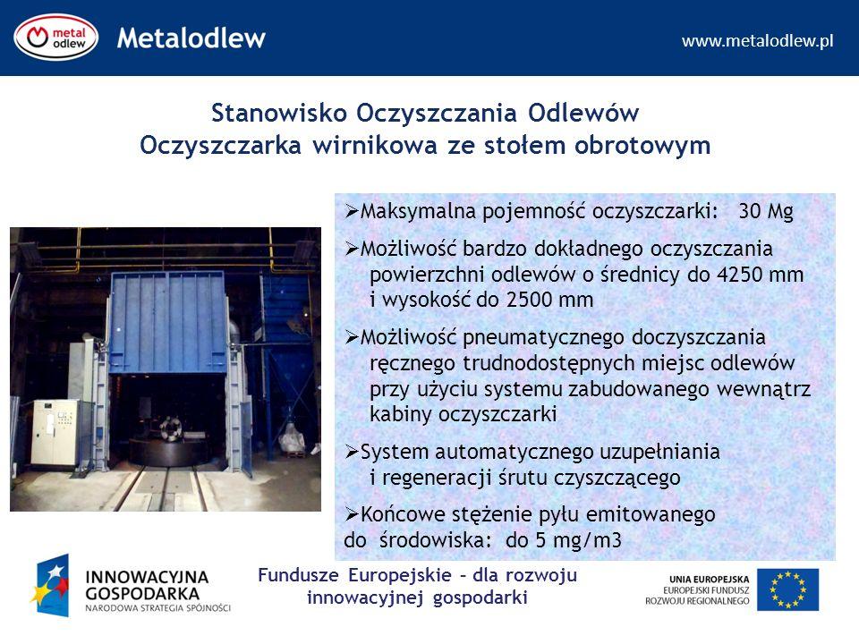 www.metalodlew.pl Fundusze Europejskie – dla rozwoju innowacyjnej gospodarki Stanowisko Oczyszczania Odlewów Oczyszczarka wirnikowa ze stołem obrotowym  Maksymalna pojemność oczyszczarki: 30 Mg  Możliwość bardzo dokładnego oczyszczania powierzchni odlewów o średnicy do 4250 mm i wysokość do 2500 mm  Możliwość pneumatycznego doczyszczania ręcznego trudnodostępnych miejsc odlewów przy użyciu systemu zabudowanego wewnątrz kabiny oczyszczarki  System automatycznego uzupełniania i regeneracji śrutu czyszczącego  Końcowe stężenie pyłu emitowanego do środowiska: do 5 mg/m3