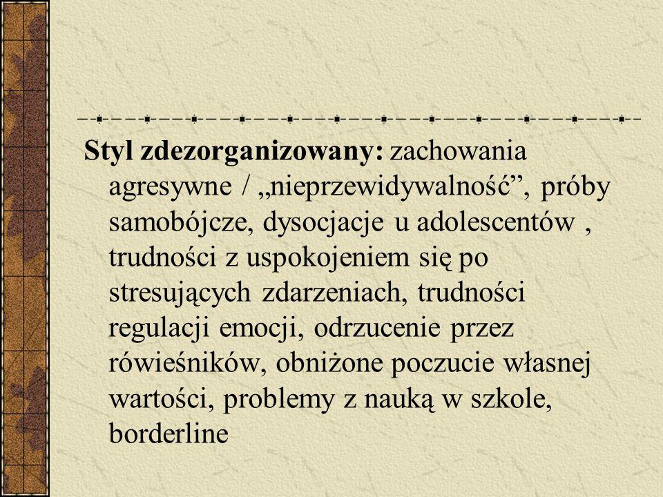 """Styl zdezorganizowany: zachowania agresywne / """"nieprzewidywalność"""", próby samobójcze, dysocjacje u adolescentów, trudności z uspokojeniem się po stres"""