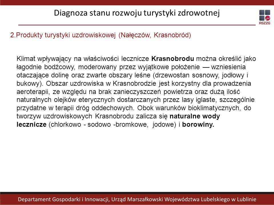 2.Produkty turystyki uzdrowiskowej (Nałęczów, Krasnobród) Diagnoza stanu rozwoju turystyki zdrowotnej Klimat wpływający na właściwości lecznicze Krasn