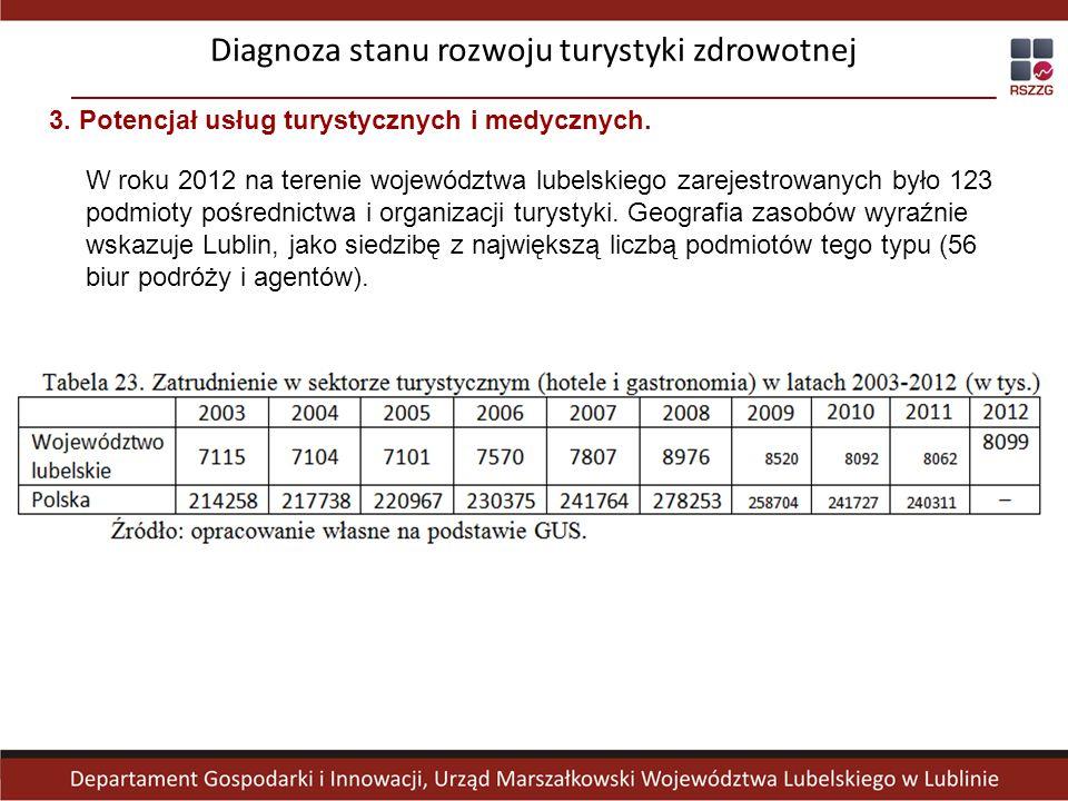 3. Potencjał usług turystycznych i medycznych. Diagnoza stanu rozwoju turystyki zdrowotnej W roku 2012 na terenie województwa lubelskiego zarejestrowa