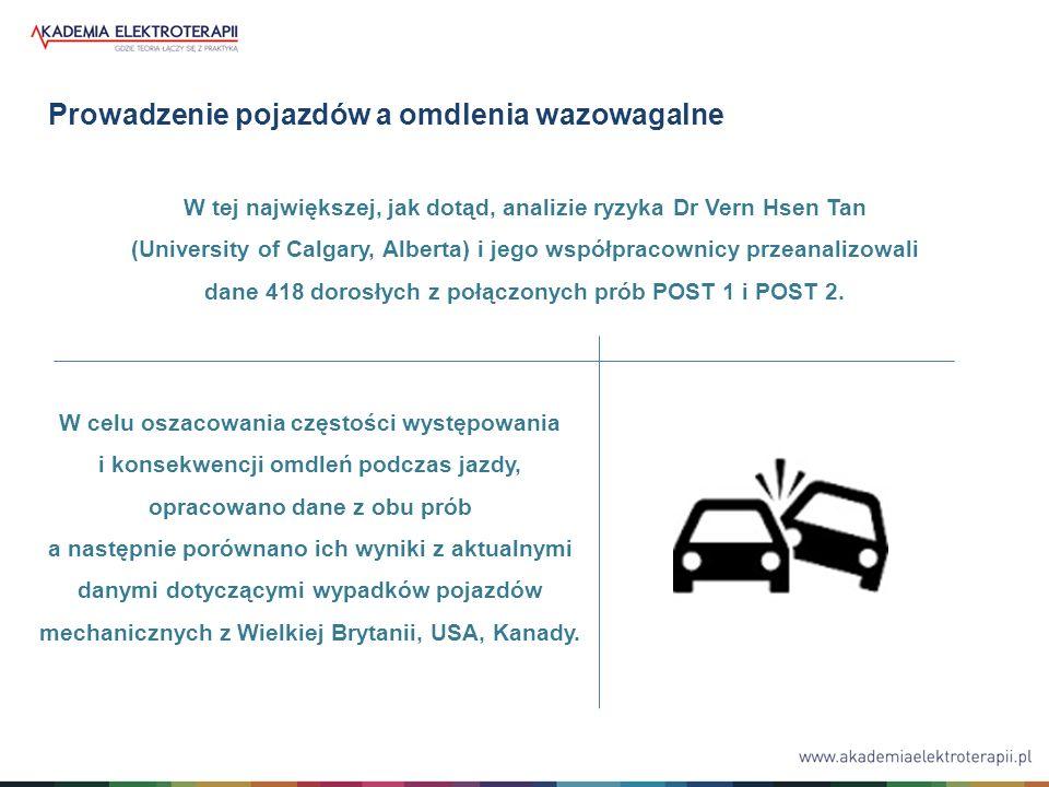 W tej największej, jak dotąd, analizie ryzyka Dr Vern Hsen Tan (University of Calgary, Alberta) i jego współpracownicy przeanalizowali dane 418 dorosł