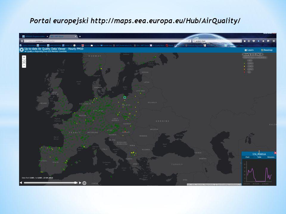 Portal europejski http://maps.eea.europa.eu/Hub/AirQuality/