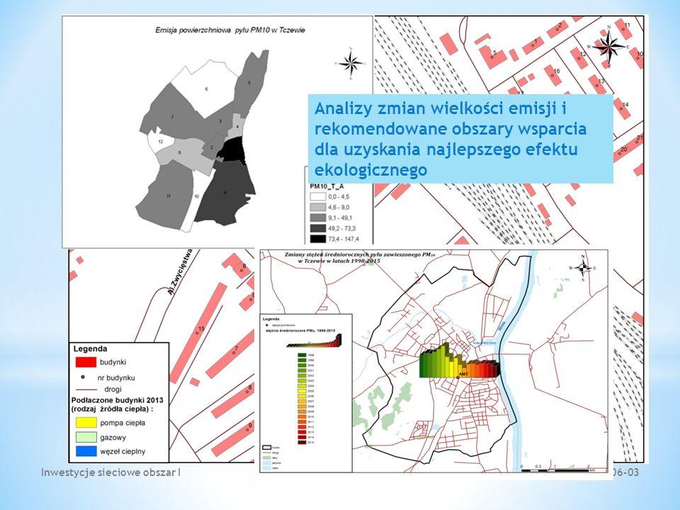 2016-06-03Inwestycje sieciowe obszar I Analizy zmian wielkości emisji i rekomendowane obszary wsparcia dla uzyskania najlepszego efektu ekologicznego