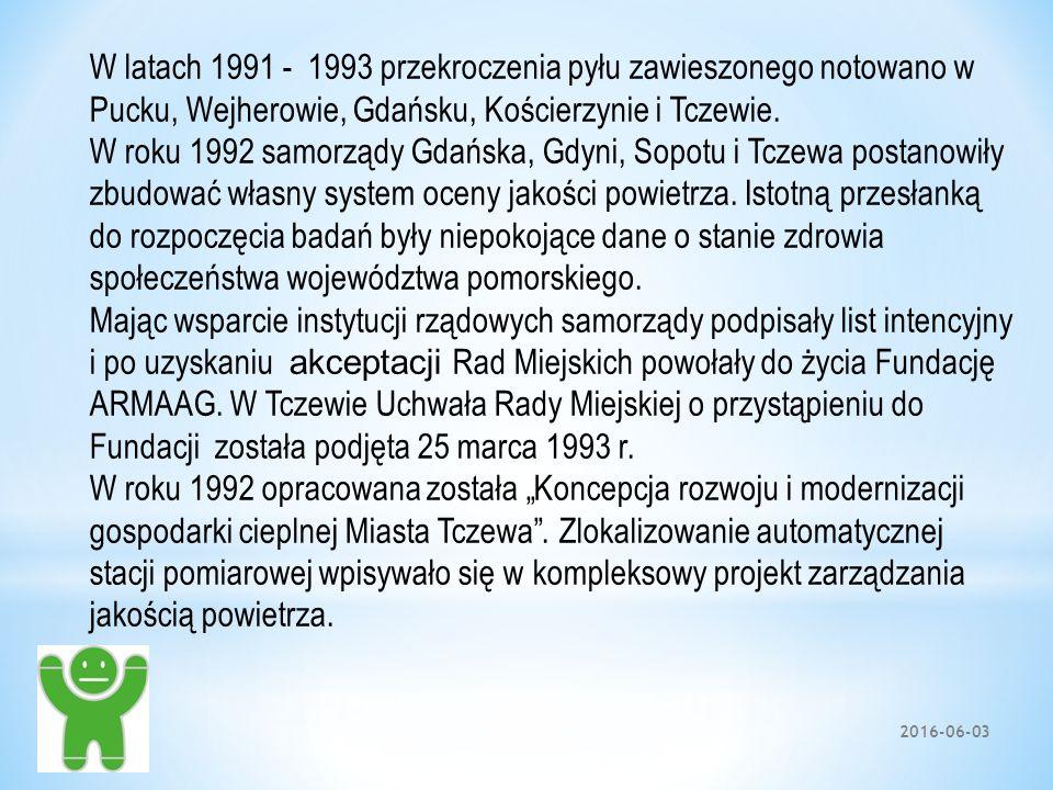 W latach 1991 - 1993 przekroczenia pyłu zawieszonego notowano w Pucku, Wejherowie, Gdańsku, Kościerzynie i Tczewie. W roku 1992 samorządy Gdańska, Gdy