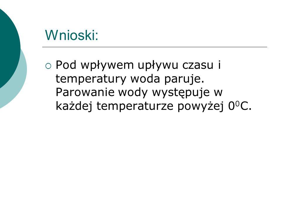 Wnioski:  Pod wpływem upływu czasu i temperatury woda paruje.
