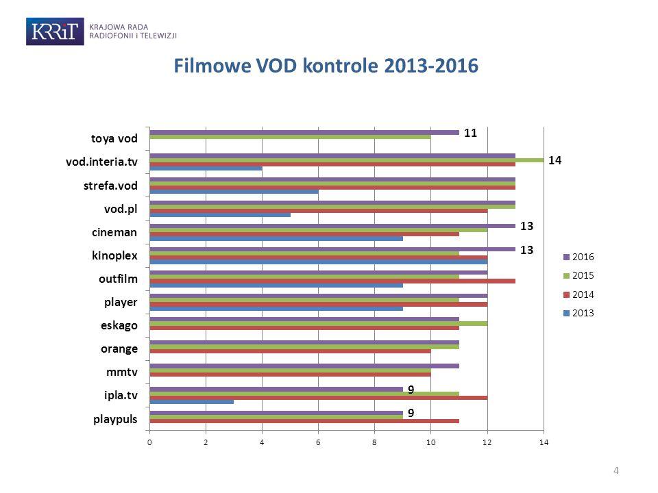 4 Filmowe VOD kontrole 2013-2016