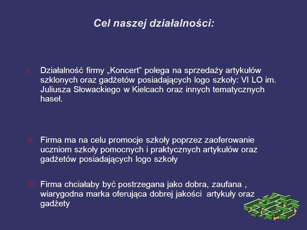 """Cel naszej działalności: I.Działalność firmy """"Koncert"""" polega na sprzedaży artykułów szklonych oraz gadżetów posiadających logo szkoły: VI LO im. Juli"""