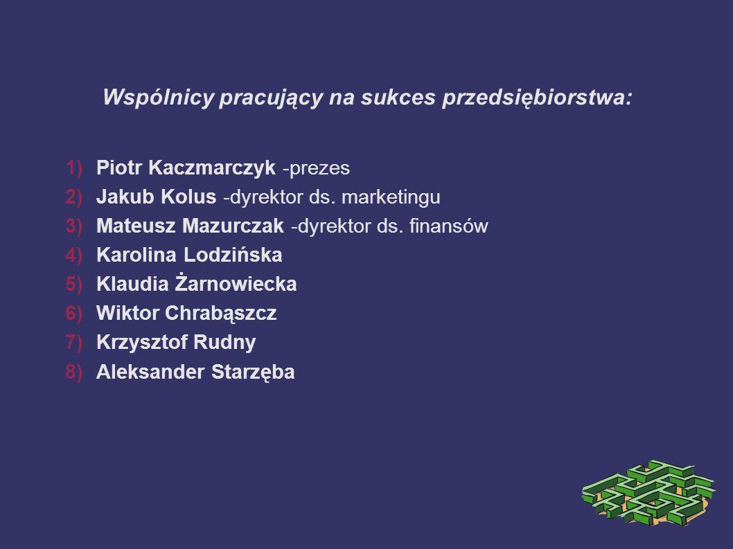Wspólnicy pracujący na sukces przedsiębiorstwa: 1)Piotr Kaczmarczyk -prezes 2)Jakub Kolus -dyrektor ds. marketingu 3)Mateusz Mazurczak -dyrektor ds. f