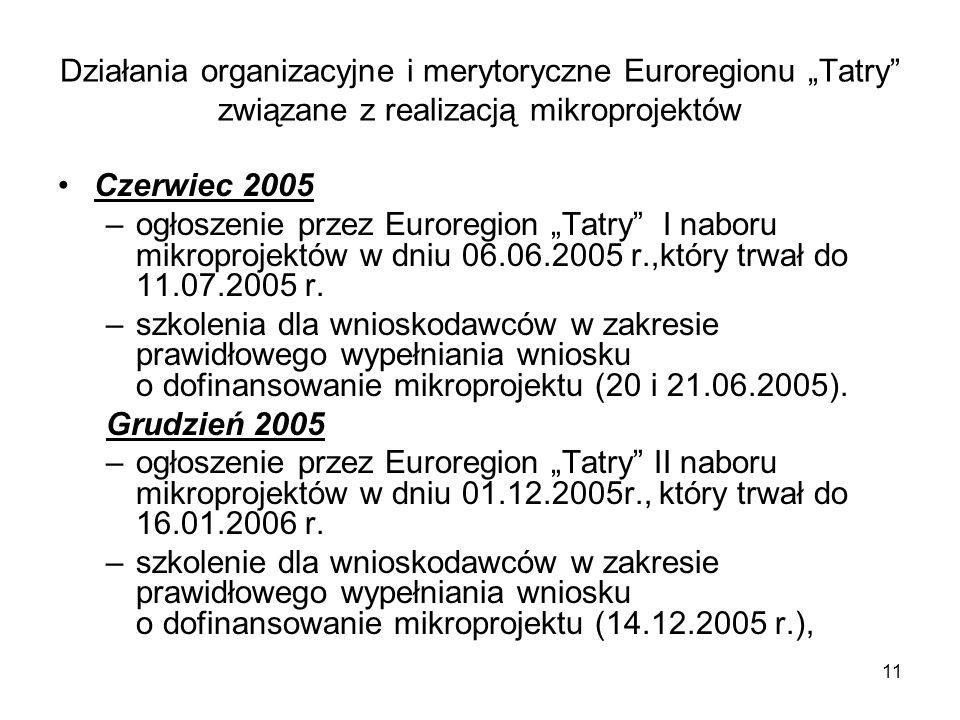 """11 Działania organizacyjne i merytoryczne Euroregionu """"Tatry"""" związane z realizacją mikroprojektów Czerwiec 2005 –ogłoszenie przez Euroregion """"Tatry"""""""