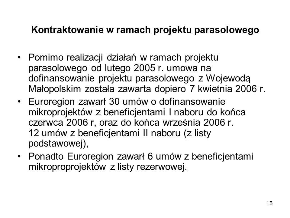 15 Kontraktowanie w ramach projektu parasolowego Pomimo realizacji działań w ramach projektu parasolowego od lutego 2005 r. umowa na dofinansowanie pr