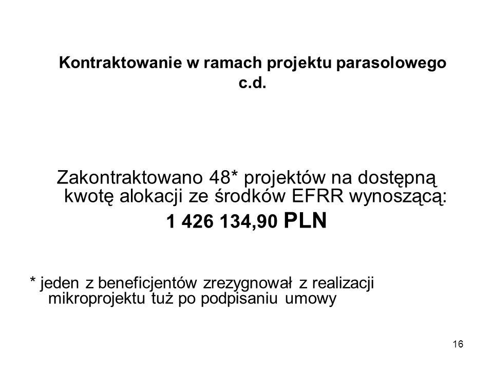 16 Kontraktowanie w ramach projektu parasolowego c.d. Zakontraktowano 48* projektów na dostępną kwotę alokacji ze środków EFRR wynoszącą: 1 426 134,90
